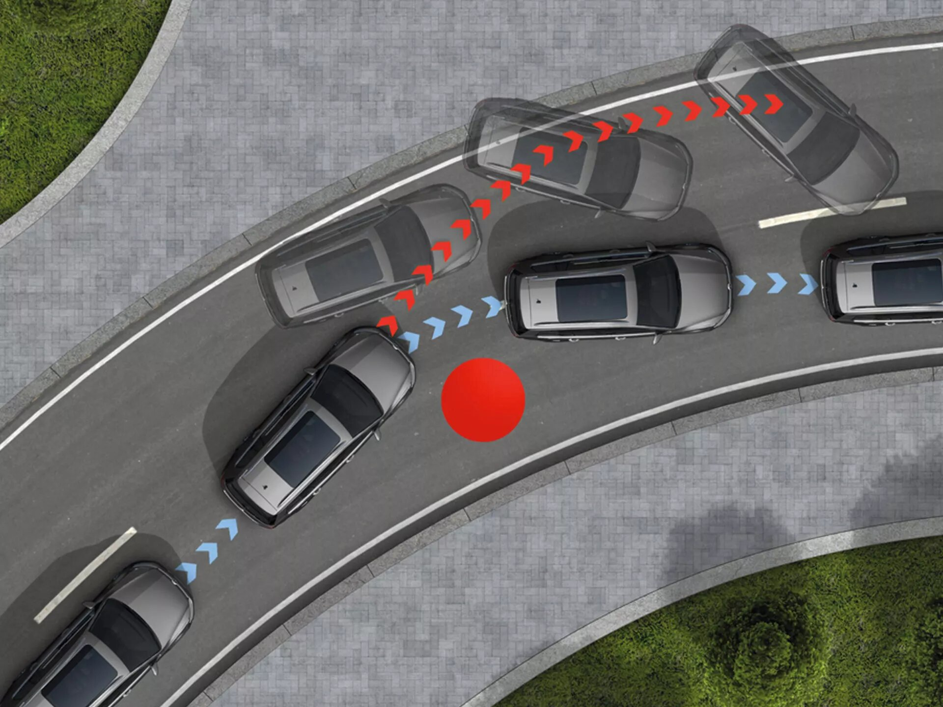 Control de estabilidad | Volkswagen Tiguan Allspace | Andina Volkswagen
